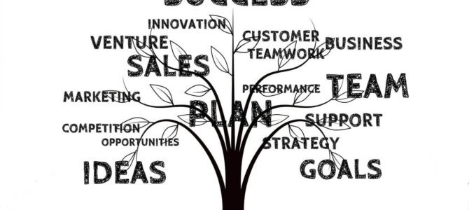 how to create a sales team