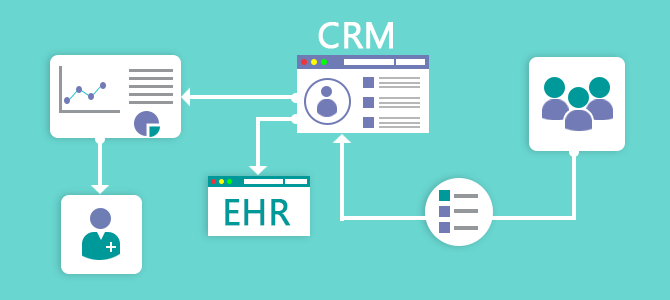 How Hospitals can Leverage CRM
