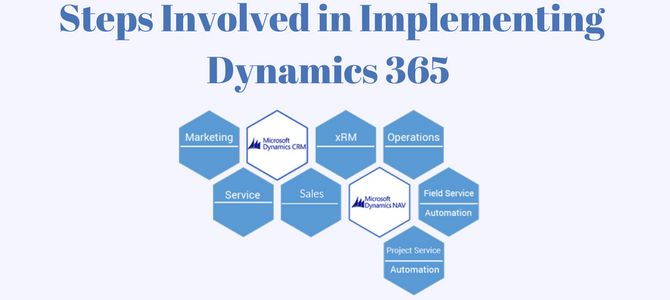Key Steps Involved in Implementing Dynamics 365