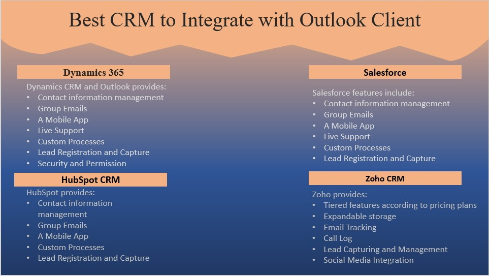 CRM for outlook Integration