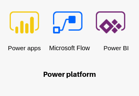 Why PowerApps might be the best thing for your business apps