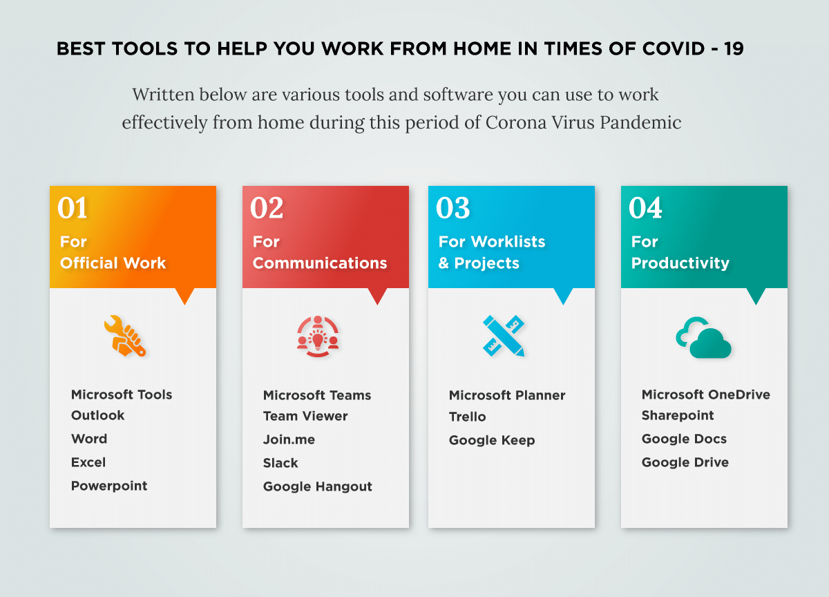 Working from Home Tools in Times Of COVID-19