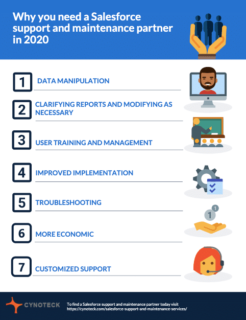 7 reasons you need a Salesforce support and maintenance partner in 2020