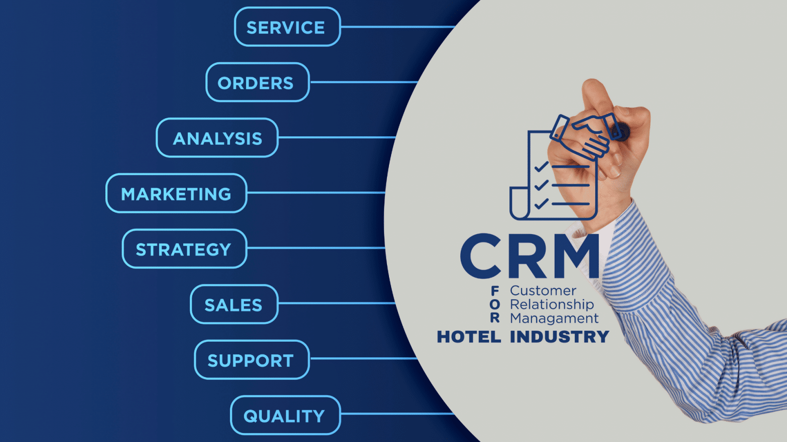 CRM Products for Hotel
