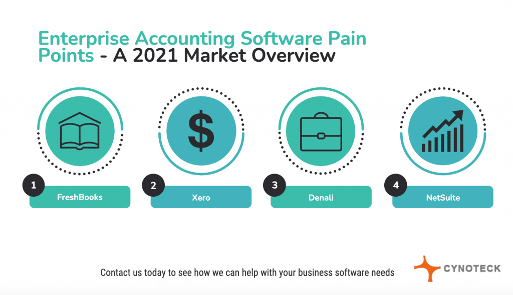 Enterprise Accounting Software Pain Points
