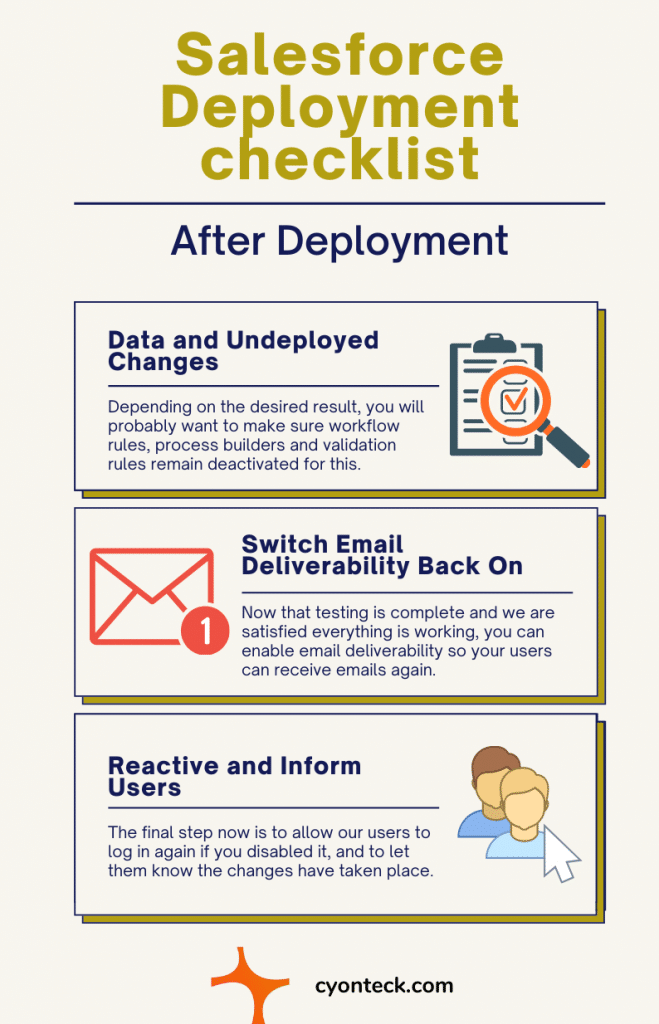 Salesforce deployment checklist after deployment