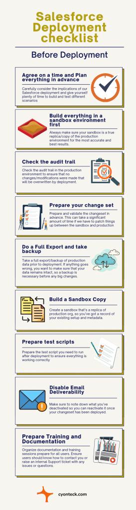 Salesforce deployment checklist before deployment