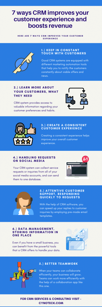 How CRM improves your customer experience and boosts revenue