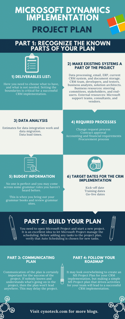 Microsoft dynamics implementation project plan
