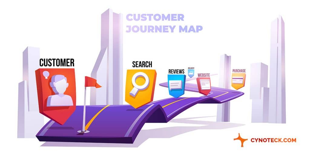 customer journey mapping important
