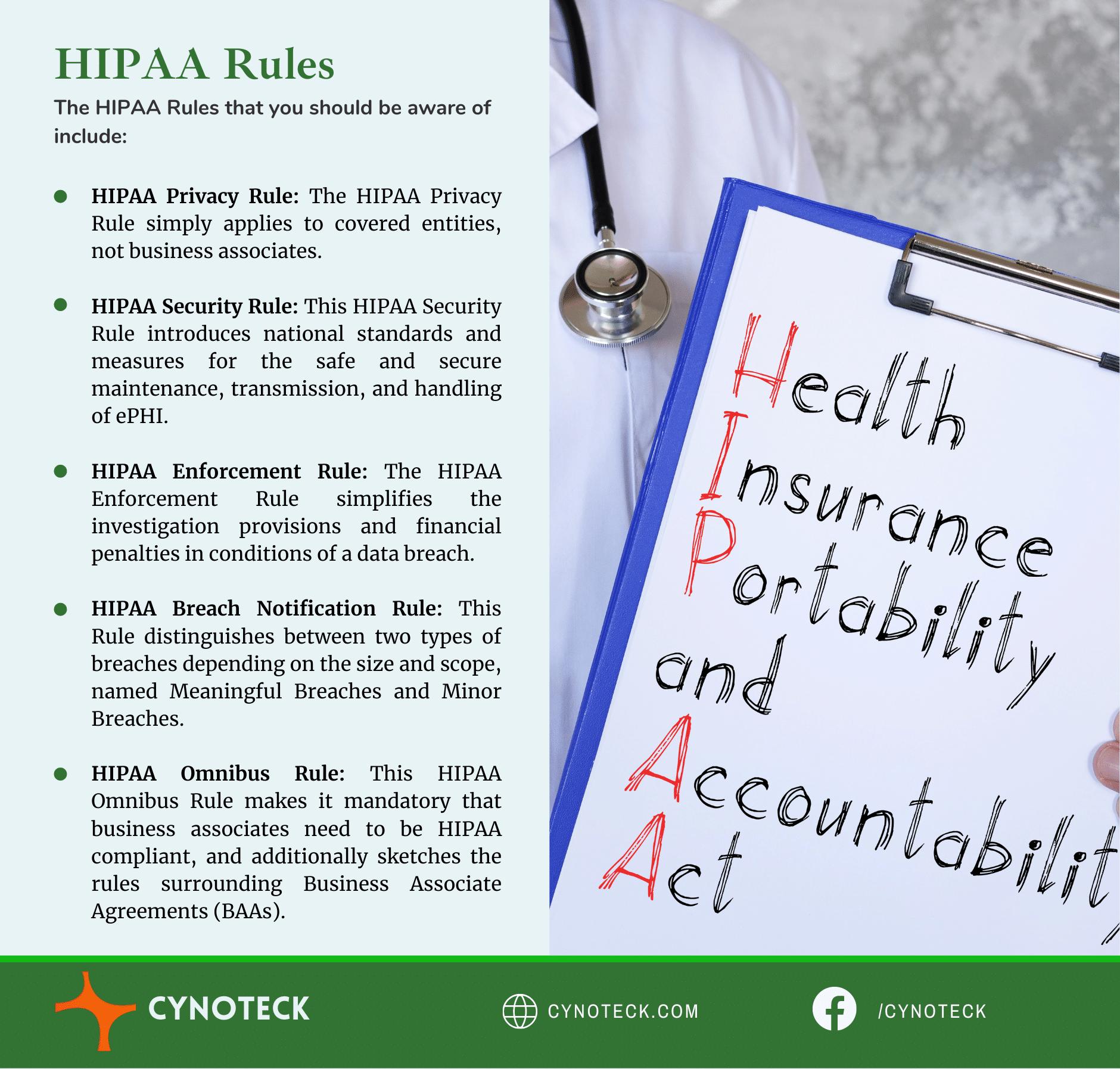 HIPAA Compliance Mean