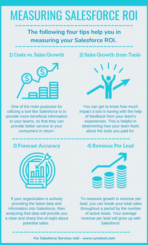 Measuring Salesforce ROI