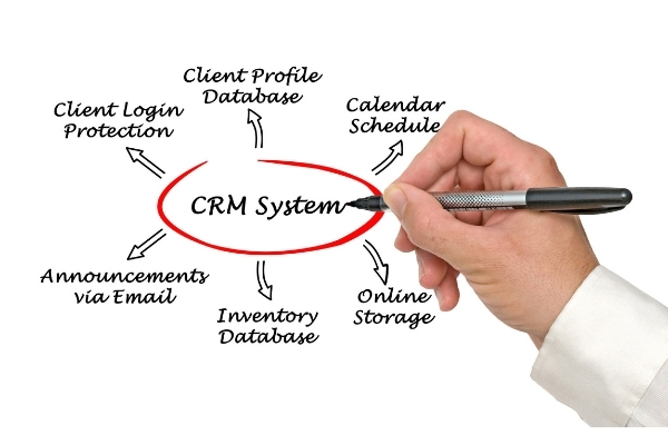 CRM in Hospital