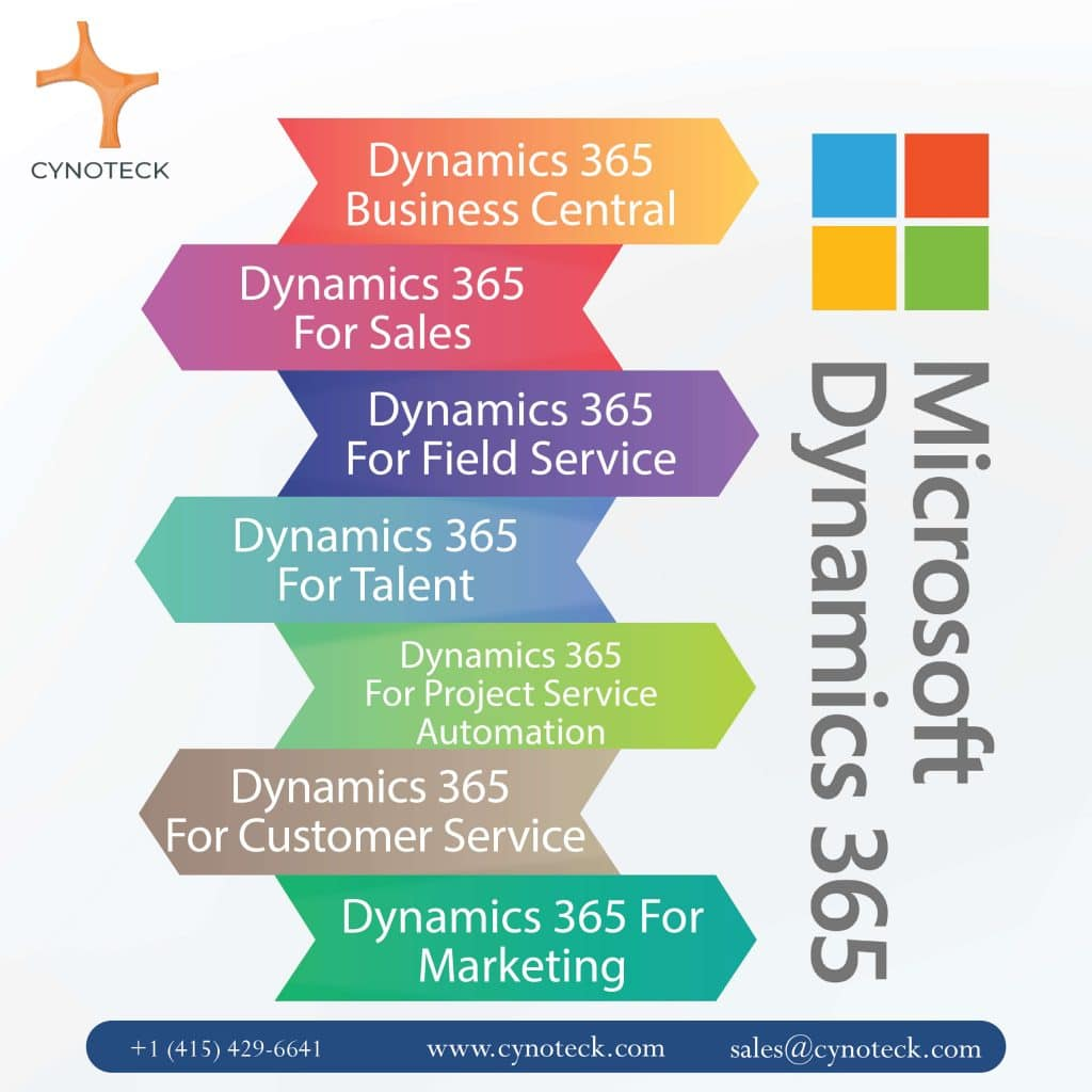 An overview of Dynamics 365