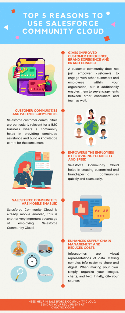 Reasons to use Salesforce Community cloud